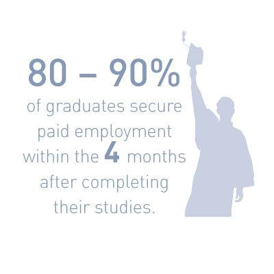 Graduates Secure Paid Employment Within the 4 Months