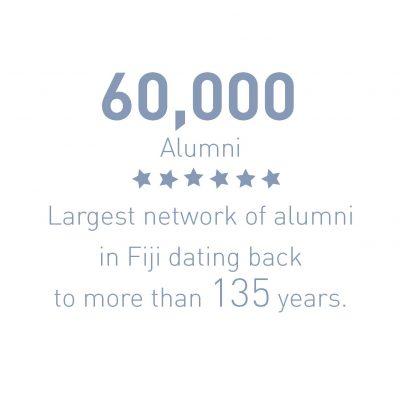 60,000 Alumni